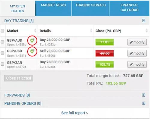 easyMarkets dealCancellation Deals
